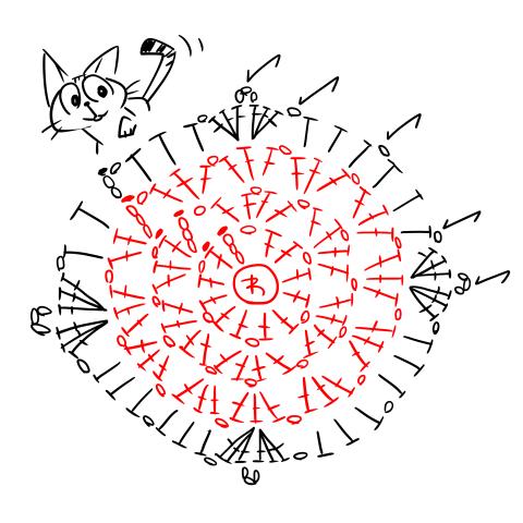 グラニーサークル(もどき)編み図